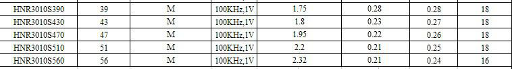 HNR3010S info