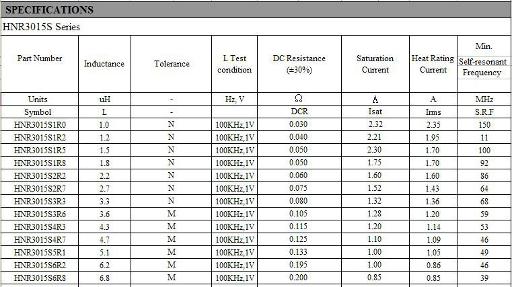 HNR3015S info