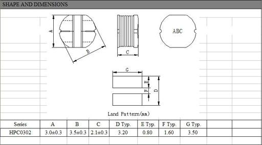 HPC0302 info